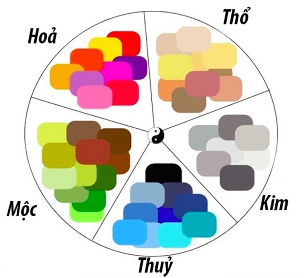 Lựa chọn màu sắc quần áo theo mệnh
